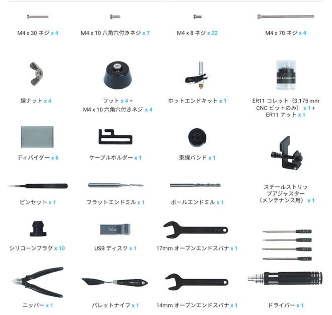 sm2_tools